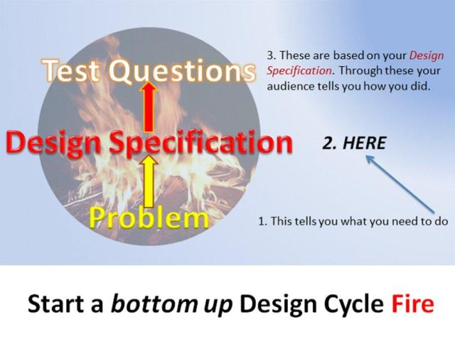 Design Cycle FIRE Image-ifies
